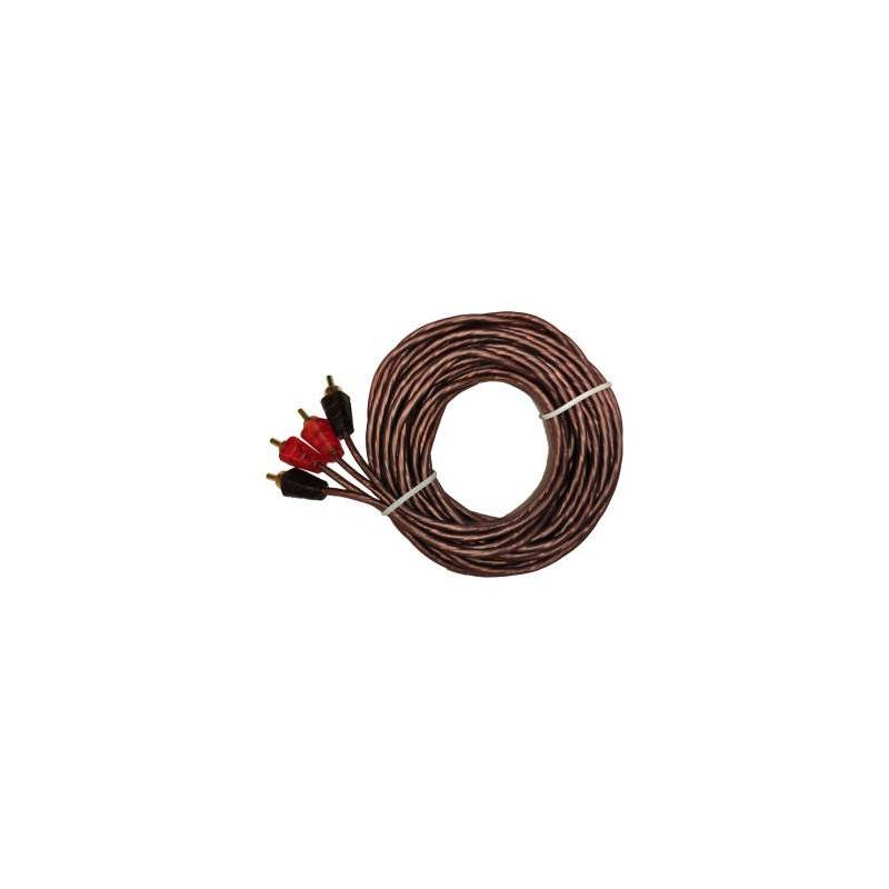 Panatech 5 meter RCA cable